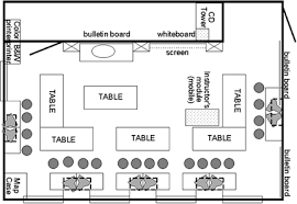 Computer Lab Floor Plan David Mogk
