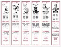zodiac placemat astrology printable bookmarks clipart library