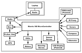 Atv Solenoid Wiring Diagram Wiring Diagram For Atv Winch Switch Wiring Diagram