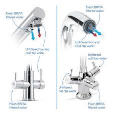 Britta Faucet Filter Brita Torlan Filter Dispenser Kit Free Installation Uk Kitchen