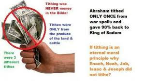 why tithing is not god s will for christians a contextual study