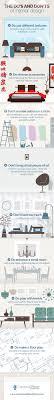 Top  Best Interior Design Blogs Ideas On Pinterest Home - Interior design blog ideas