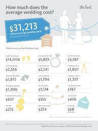 cost of wedding invitations wedding invitations average cost wedding ideas