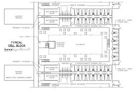 feasibility studies and master plans gdm inc