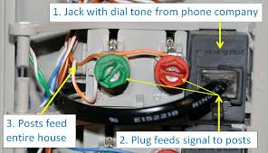 modular phone jack wiring diagram wiring diagram simonand