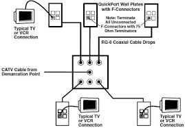 wiring multi room video distribution using 1 6 passive video splitter