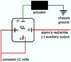 installing actuators