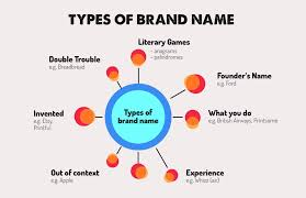 10 essential tips for naming your brand or start up business just