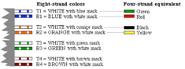 hook up home phone wiring standard telephone wiring color code