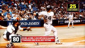 Yankees Prospect Showdown Aaron Judge Vs Gary Sanchez - gary sanchez doesn t feel pressure at c new york yankees