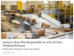 after black friday amazon selling on amazon here u0027s what happened on cyber weekend 2016