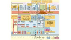 software architektur theorie in die praxis umsetzen der anforderung zur fertigen