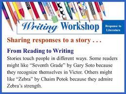 after reading key traits writing workshop interpretive essay