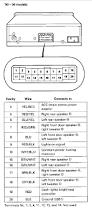 wiring diagram stereo honda wiring diagrams instruction