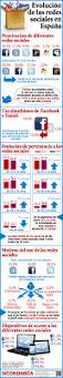 ap spanish language sample essays 63 best graphs and tables for ap spanish language images on evolucion de las redes sociales en espana infografia trecebits