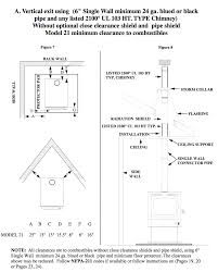 buck traditional series 21 stove or insert by obadiah u0027s woodstoves