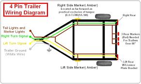amazon com shoreline marine 4 way trailer wire harness 25 feet