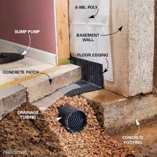 9 affordable ways to dry up your wet basement for good family