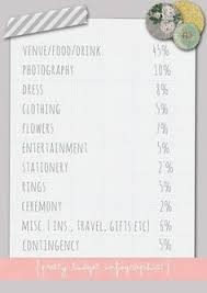 steps to planning a wedding wedding budget breakdown guide pretty wedding planning