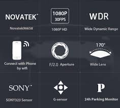 novatek 96658 mini dvr 1080p hidden wifi r300 manual car camera hd