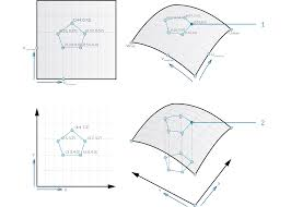 Draw A Radius On A Map Surface Geometry The Grasshopper Primer En