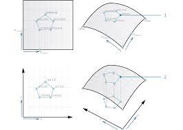 surface geometry the grasshopper primer en