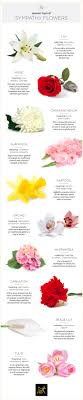 funeral flower etiquette 13 helpful tips for proper funeral etiquette ftd