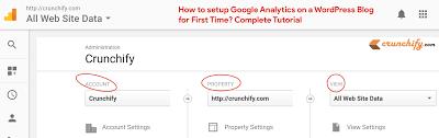 tutorial wordpress blog how to setup install google analytics on a wordpress blog for