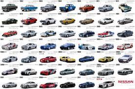 nissan gtr canada used nissan skyline gtr sports cars true history ruelspot com