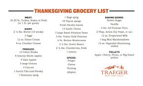 thanksgiving menu grocery list