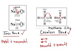 covalent compound worksheets u2013 wallpapercraft