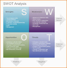 9 swot analysis template word job resumes word