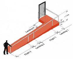 Standard Handrail Height Uk Guidance On Householder Permitted Development Rights Gov Scot