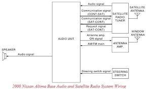 2010 nissan altima speaker wiring diagram efcaviation com