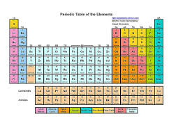 Al On Periodic Table Free Printable Periodic Tables Pdf