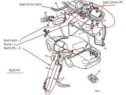 jaguar xk8 fuse box lexus sc430 fuse box wiring diagram odicis