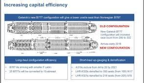 Boeing 777 Seat Map Ba U0027s 10 Abreast Economy Boeing 777 At Gatwick In 2018 U2013 London Air