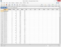 data analysis sample report descriptive statistics ncss statistical analysis graphics software descriptive statistics sample data