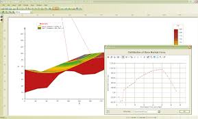 soilvision systems geotechnical finite element software svslope