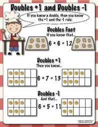 doubles fact doubles fact poster doubles facts math and school