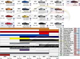 350z paint colour code guide 350z faq 350z u0026 370z uk