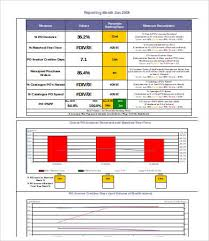 Excel Dashboards Templates Excel Dashboard Template 6 Free Excel Documents Free