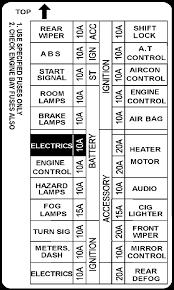 index of c h cars r33 skyline