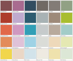 couleur levis pour cuisine frisch couleurs peinture catalogue de couleur murale on decoration d