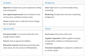 Example Of A Marketing Resume by Swot Analysis Examples Bplans