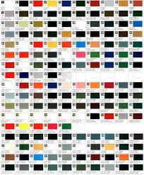 model master paint chart pdf kativ eu ivohobby projects model