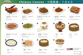 posters cuisine illustrated vocabulary posters books