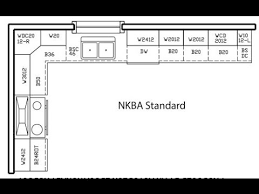 dimensioned floor plan nkba standards for drafting and dimensioning floor plans youtube