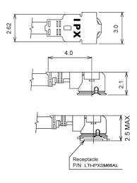 ipx connectors