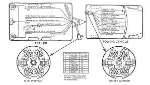 4 wire to 5 wire trailer wiring diagram u2013 wiring diagram